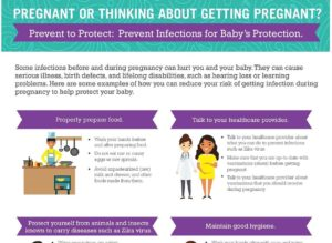 Cdc - Protecting Against Infections In Pregnancy